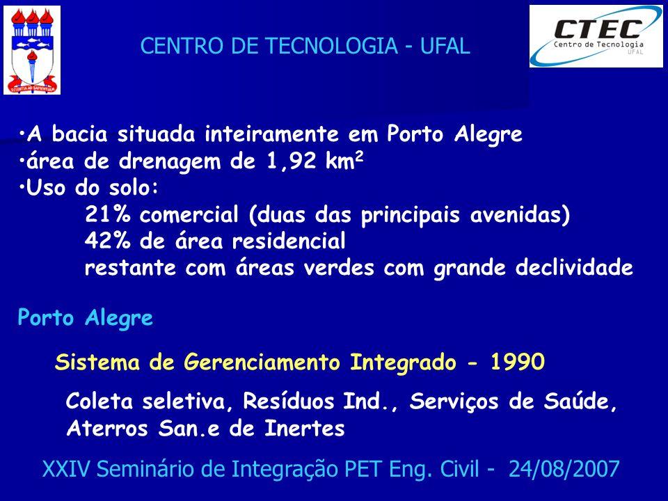 CENTRO DE TECNOLOGIA - UFAL XXIV Seminário de Integração PET Eng. Civil - 24/08/2007 A bacia situada inteiramente em Porto Alegre área de drenagem de