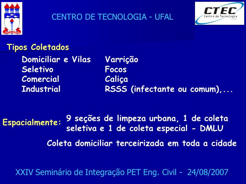 CENTRO DE TECNOLOGIA - UFAL XXIV Seminário de Integração PET Eng. Civil - 24/08/2007 Domiciliar e Vilas Seletivo Comercial Industrial Varrição Focos C