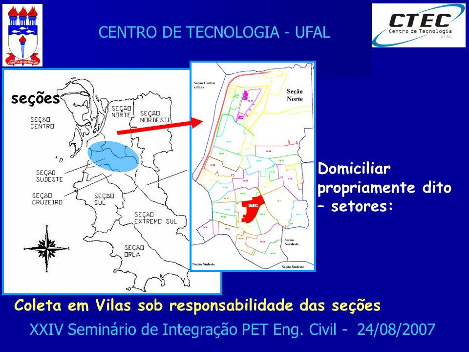 CENTRO DE TECNOLOGIA - UFAL XXIV Seminário de Integração PET Eng. Civil - 24/08/2007 Coleta em Vilas sob responsabilidade das seções seções Domiciliar