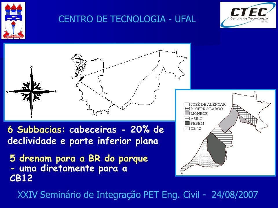 CENTRO DE TECNOLOGIA - UFAL XXIV Seminário de Integração PET Eng. Civil - 24/08/2007 5 drenam para a BR do parque - uma diretamente para a CB12 6 Subb