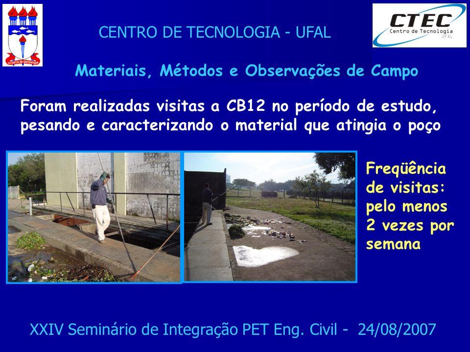 CENTRO DE TECNOLOGIA - UFAL XXIV Seminário de Integração PET Eng. Civil - 24/08/2007 Materiais, Métodos e Observações de Campo Foram realizadas visita