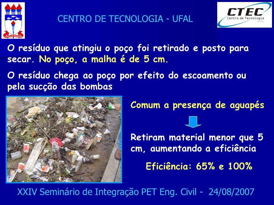 CENTRO DE TECNOLOGIA - UFAL XXIV Seminário de Integração PET Eng. Civil - 24/08/2007 O resíduo que atingiu o poço foi retirado e posto para secar. No