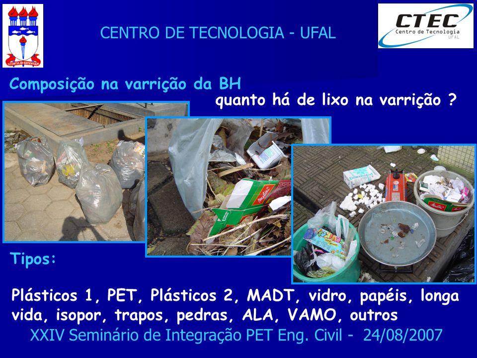 CENTRO DE TECNOLOGIA - UFAL XXIV Seminário de Integração PET Eng. Civil - 24/08/2007 Plásticos 1, PET, Plásticos 2, MADT, vidro, papéis, longa vida, i