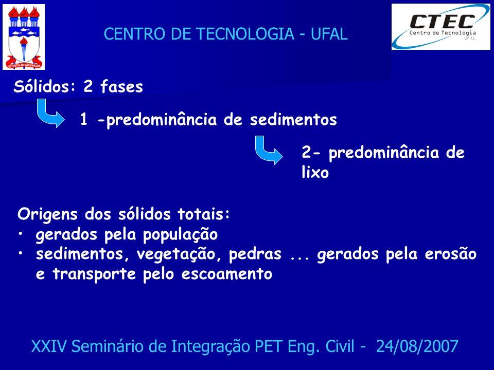 CENTRO DE TECNOLOGIA - UFAL XXIV Seminário de Integração PET Eng. Civil - 24/08/2007 Sólidos: 2 fases 1 -predominância de sedimentos 2- predominância