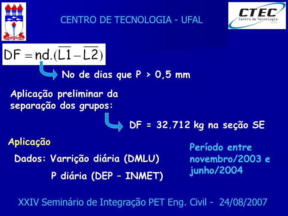 CENTRO DE TECNOLOGIA - UFAL XXIV Seminário de Integração PET Eng. Civil - 24/08/2007 Aplicação preliminar da separação dos grupos: DF = 32.712 kg na s