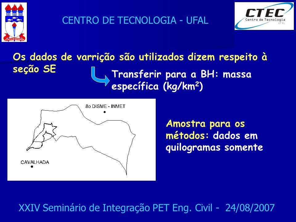 CENTRO DE TECNOLOGIA - UFAL XXIV Seminário de Integração PET Eng. Civil - 24/08/2007 Os dados de varrição são utilizados dizem respeito à seção SE Tra