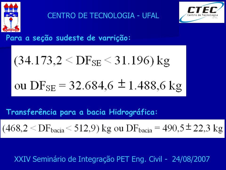 CENTRO DE TECNOLOGIA - UFAL XXIV Seminário de Integração PET Eng. Civil - 24/08/2007 Para a seção sudeste de varrição: Transferência para a bacia Hidr