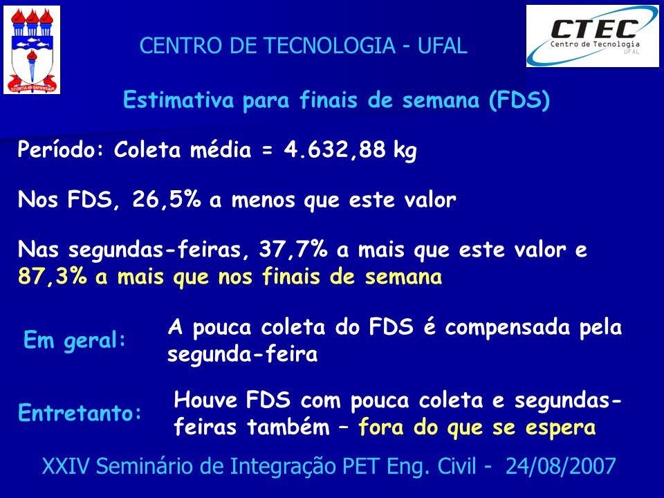 CENTRO DE TECNOLOGIA - UFAL XXIV Seminário de Integração PET Eng. Civil - 24/08/2007 Estimativa para finais de semana (FDS) Período: Coleta média = 4.