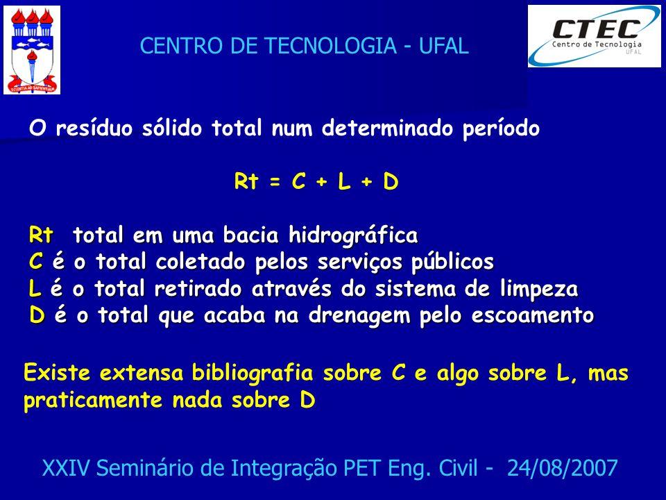 CENTRO DE TECNOLOGIA - UFAL XXIV Seminário de Integração PET Eng. Civil - 24/08/2007 O resíduo sólido total num determinado período Rt = C + L + D Rt