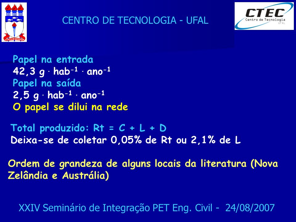 CENTRO DE TECNOLOGIA - UFAL XXIV Seminário de Integração PET Eng. Civil - 24/08/2007 Papel na entrada 42,3 g. hab -1. ano -1 Papel na saída 2,5 g. hab