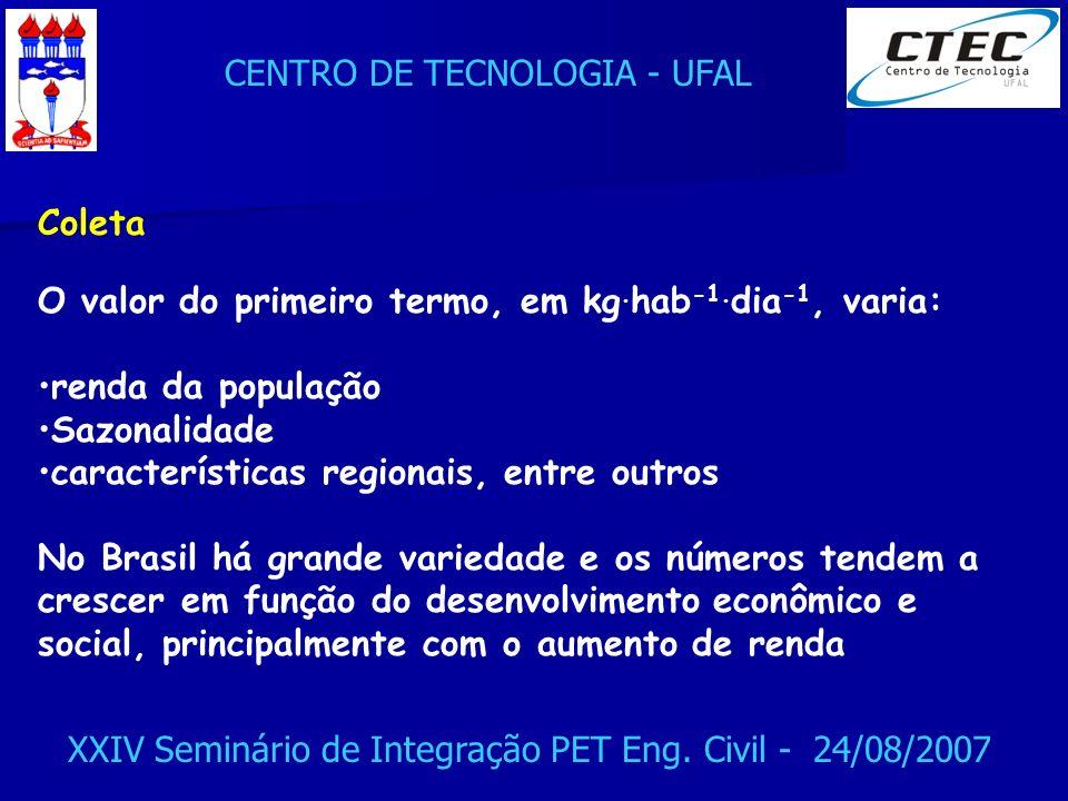 CENTRO DE TECNOLOGIA - UFAL XXIV Seminário de Integração PET Eng. Civil - 24/08/2007 Coleta O valor do primeiro termo, em kg. hab -1. dia -1, varia: r