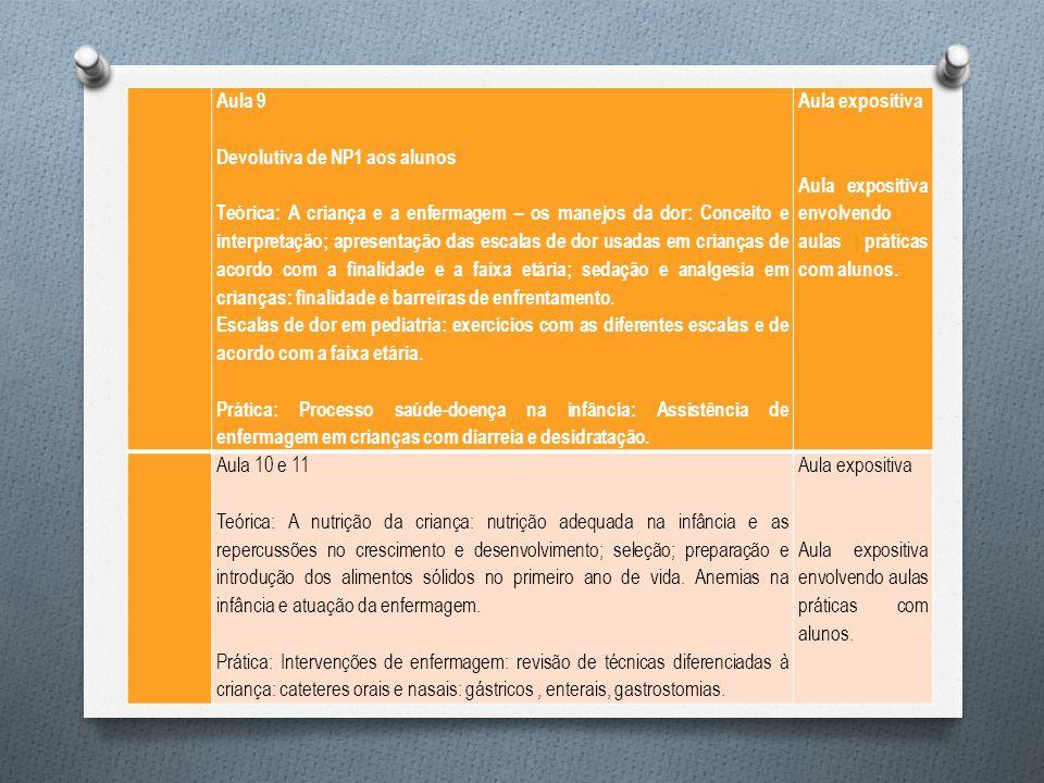 Aula 9 Devolutiva de NP1 aos alunos Teórica: A criança e a enfermagem – os manejos da dor: Conceito e interpretação; apresentação das escalas de dor u