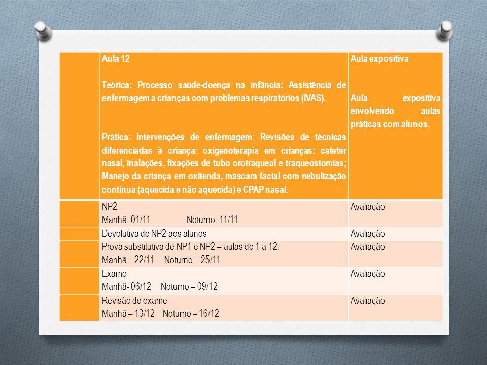 Aula 12 Teórica: Processo saúde-doença na infância: Assistência de enfermagem a crianças com problemas respiratórios (IVAS). Prática: Intervenções de