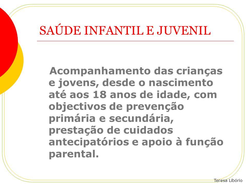Teresa Libório SAÚDE INFANTIL E JUVENIL Acompanhamento das crianças e jovens, desde o nascimento até aos 18 anos de idade, com objectivos de prevenção