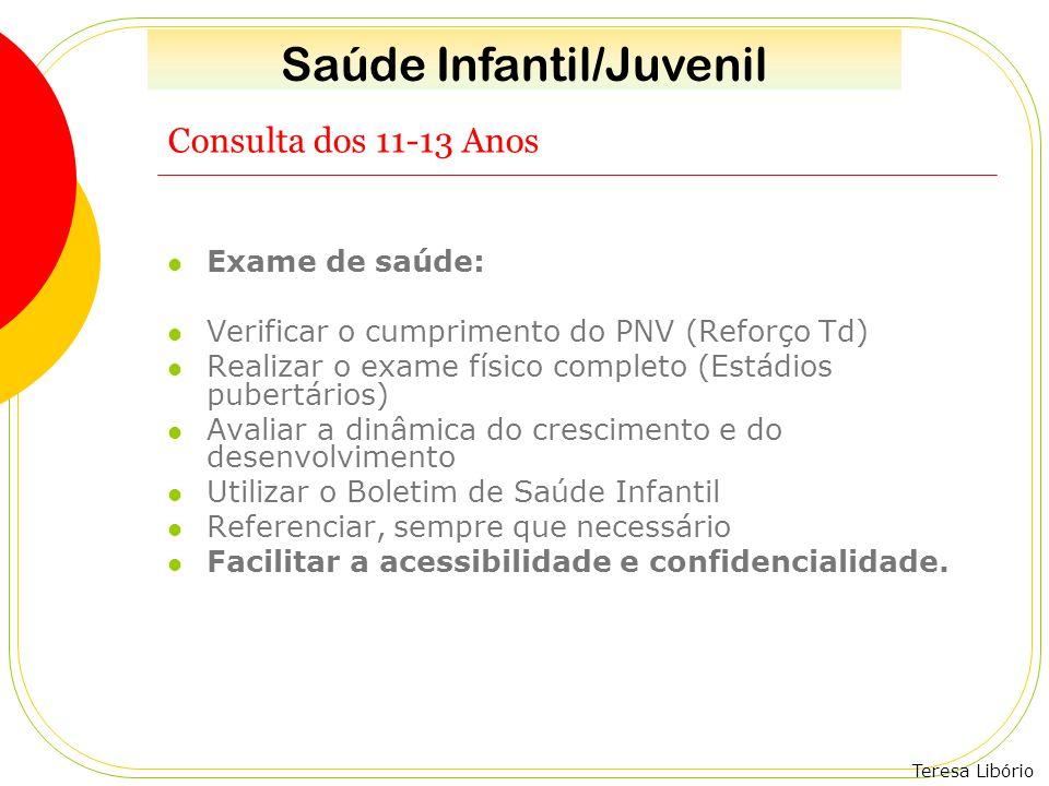 Teresa Libório Consulta dos 11-13 Anos Exame de saúde: Verificar o cumprimento do PNV (Reforço Td) Realizar o exame físico completo (Estádios pubertár