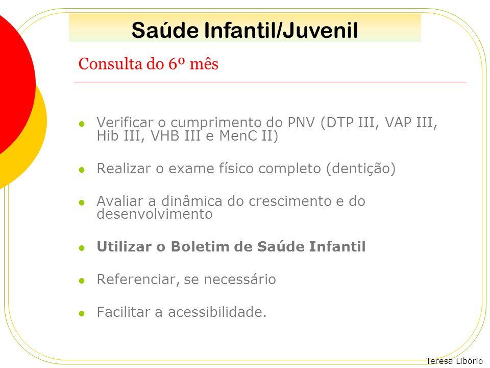 Teresa Libório Consulta do 6º mês Verificar o cumprimento do PNV (DTP III, VAP III, Hib III, VHB III e MenC II) Realizar o exame físico completo (dent
