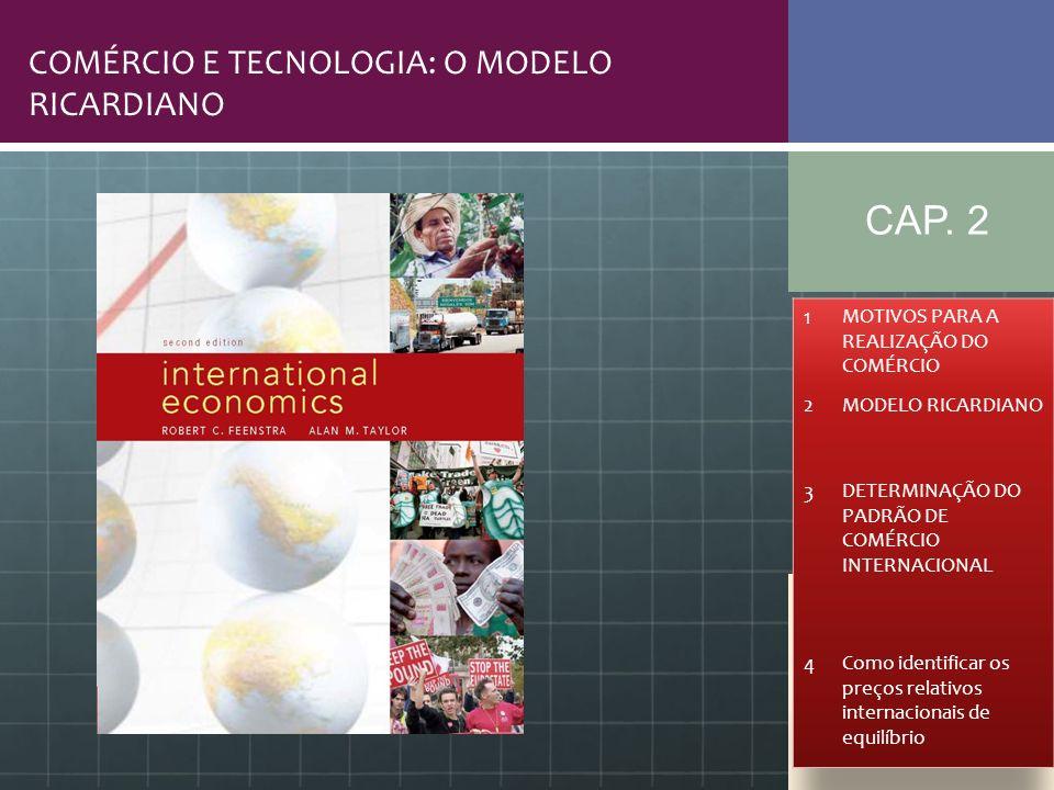 CAP. 2 COMÉRCIO E TECNOLOGIA: O MODELO RICARDIANO