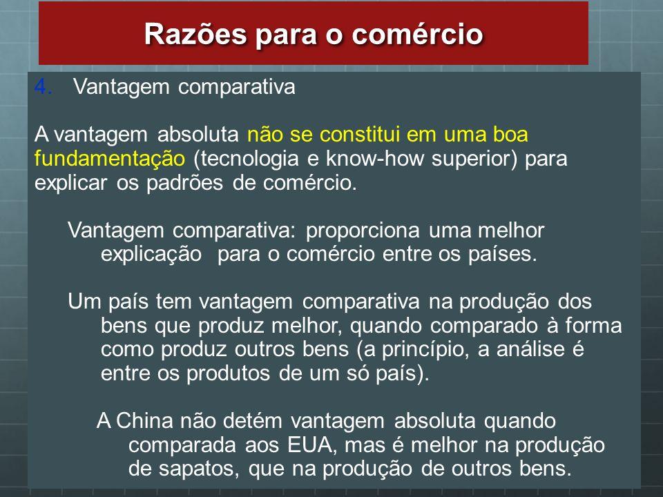 Razões para o comércio 4.Vantagem comparativa A vantagem absoluta não se constitui em uma boa fundamentação (tecnologia e know-how superior) para expl