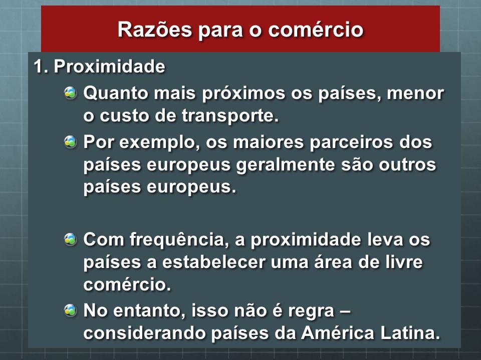 Razões para o comércio 1.Proximidade Quanto mais próximos os países, menor o custo de transporte. Por exemplo, os maiores parceiros dos países europeu