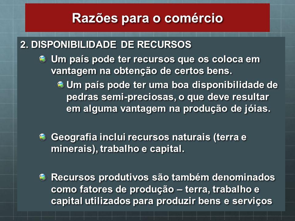 Razões para o comércio 2. DISPONIBILIDADE DE RECURSOS Um país pode ter recursos que os coloca em vantagem na obtenção de certos bens. Um país pode ter