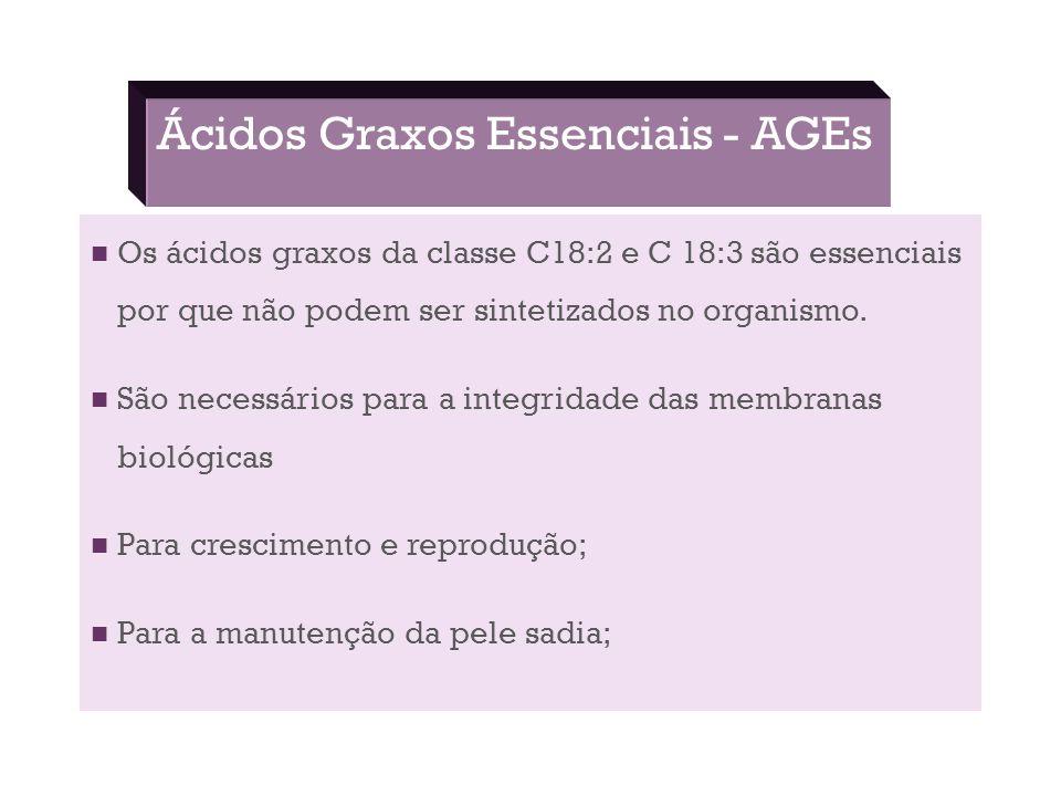 15 Ácidos Graxos Essenciais - AGEs Os ácidos graxos da classe C18:2 e C 18:3 são essenciais por que não podem ser sintetizados no organismo.