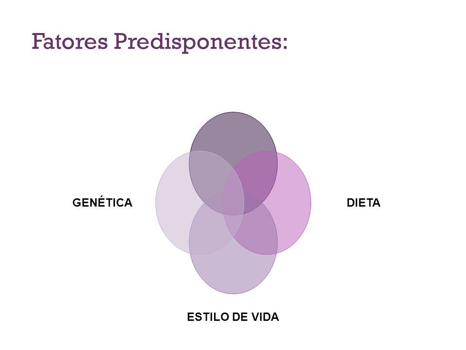 Fatores Predisponentes: DIETA ESTILO DE VIDA GENÉTICA