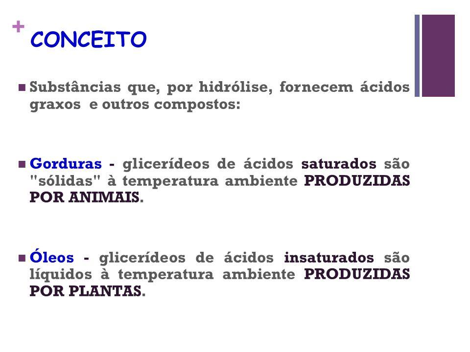+ CONCEITO Substâncias que, por hidrólise, fornecem ácidos graxos e outros compostos: Gorduras - glicerídeos de ácidos saturados são sólidas à temperatura ambiente PRODUZIDAS POR ANIMAIS.
