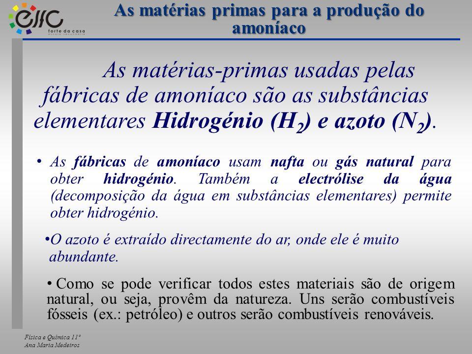 Física e Química 11º Ana Maria Medeiros As matérias primas para a produção do amoníaco Como se pode verificar todos estes materiais são de origem natu