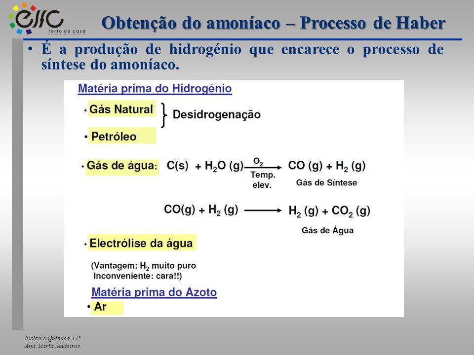 Física e Química 11º Ana Maria Medeiros Obtenção do amoníaco – Processo de Haber É a produção de hidrogénio que encarece o processo de síntese do amon