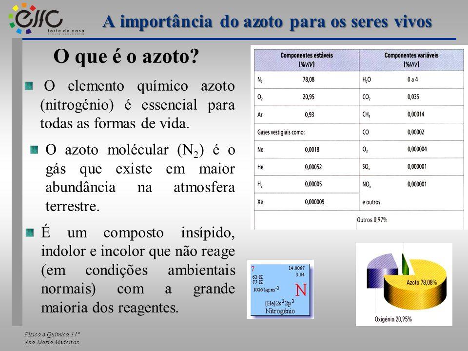 Física e Química 11º Ana Maria Medeiros 78 % do ar é composto pelo gás azoto (N 2 ), mas a maioria dos organismos não conseguem utilizá-lo desta forma (pois as suas moléculas são muito estáveis ).