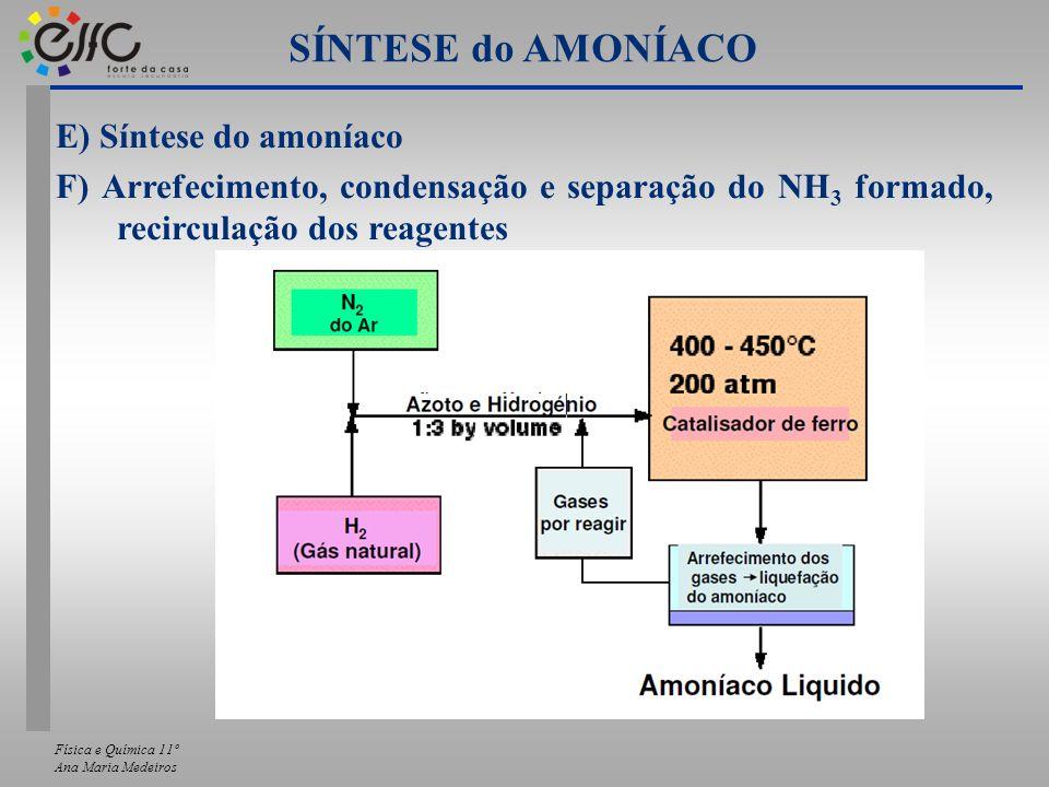 Física e Química 11º Ana Maria Medeiros E) Síntese do amoníaco F) Arrefecimento, condensação e separação do NH 3 formado, recirculação dos reagentes S