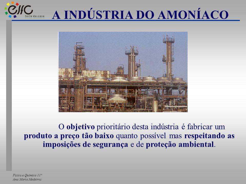 Física e Química 11º Ana Maria Medeiros A INDÚSTRIA DO AMONÍACO O objetivo prioritário desta indústria é fabricar um produto a preço tão baixo quanto