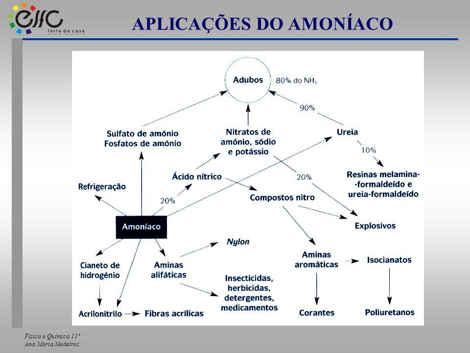 Física e Química 11º Ana Maria Medeiros A solução aquosa do amoníaco é uma base e por esse mesmo motivo quando existe a presença deste mesmo composto num determinado sistema ecológico podem ocorrer modificações do pH desses mesmos sistemas.