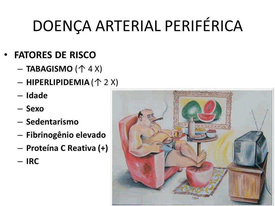 DOENÇA ARTERIAL PERIFÉRICA FATORES DE RISCO – TABAGISMO ( 4 X) – HIPERLIPIDEMIA ( 2 X) – Idade – Sexo – Sedentarismo – Fibrinogênio elevado – Proteína C Reativa (+) – IRC