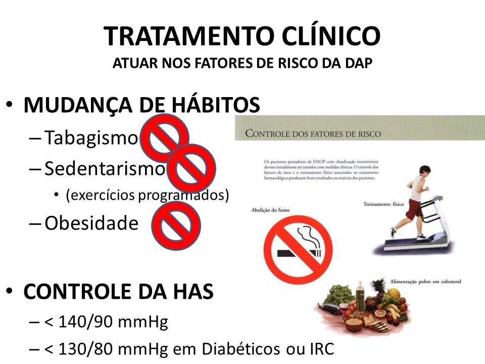 TRATAMENTO CLÍNICO ATUAR NOS FATORES DE RISCO DA DAP MUDANÇA DE HÁBITOS – Tabagismo – Sedentarismo (exercícios programados) – Obesidade CONTROLE DA HAS – < 140/90 mmHg – < 130/80 mmHg em Diabéticos ou IRC