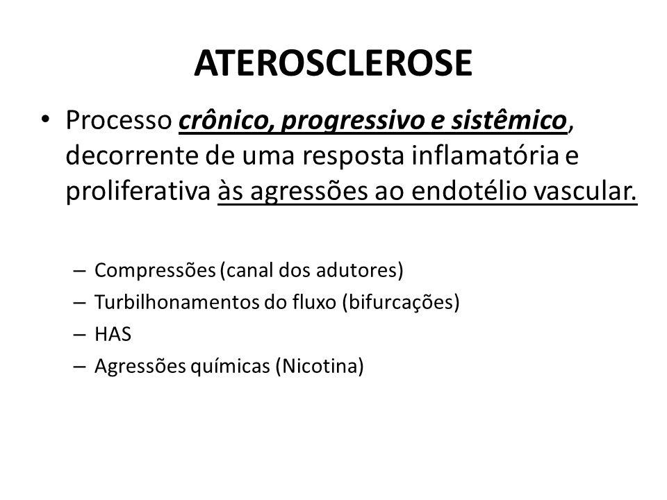 ATEROSCLEROSE Etiologia MULTIFATORIAL ainda não totalmente estabelecida.