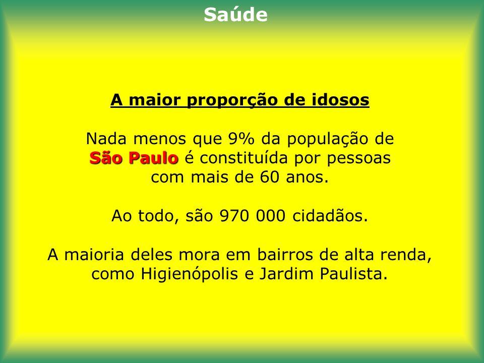Muçulmanas do Brasil Fonte: Revista Claudia http://claudia.abril.com.br/materias/2737/?sh=31&cnl=31 Chauí, cidade de 5278 habitantes, de acordo com o