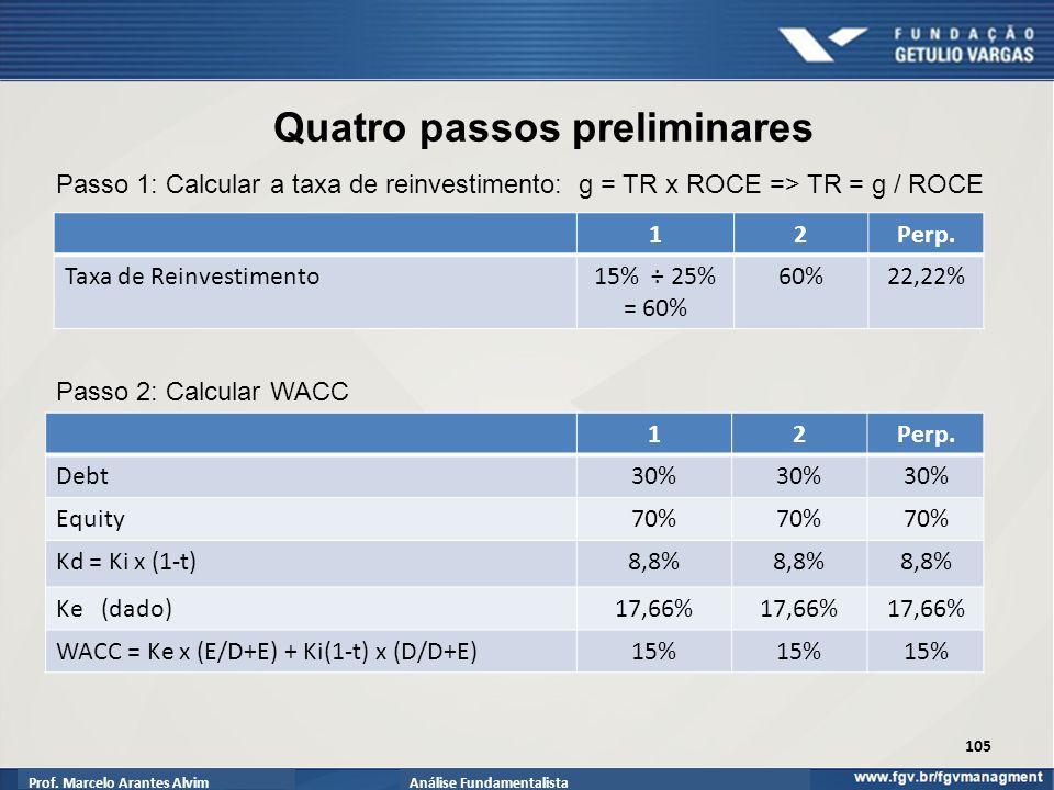 Prof.Marcelo Arantes AlvimAnálise Fundamentalista 105 Passo 2: Calcular WACC 12Perp.