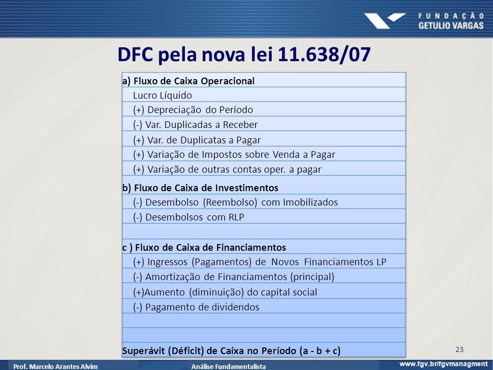 Prof. Marcelo Arantes AlvimAnálise Fundamentalista 23 DFC pela nova lei 11.638/07