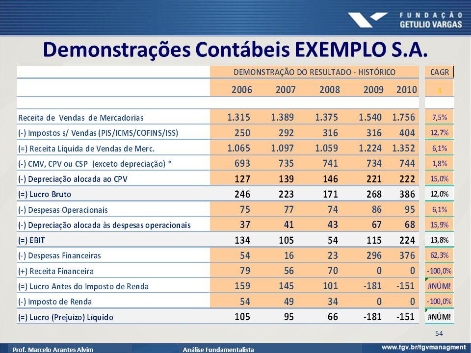 Prof. Marcelo Arantes AlvimAnálise Fundamentalista 54 Demonstrações Contábeis EXEMPLO S.A.