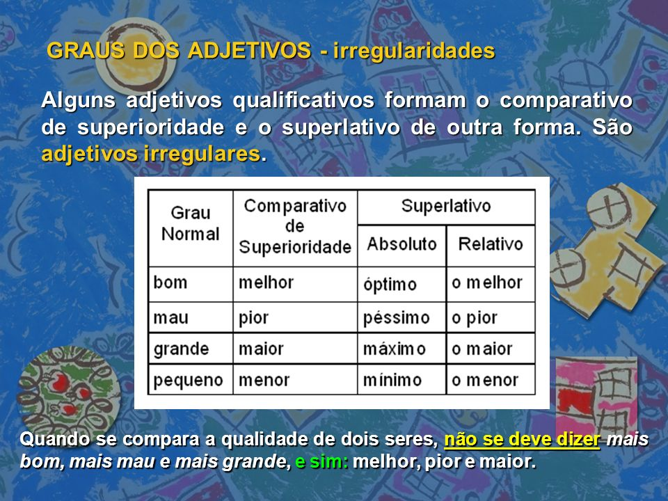 Alguns adjetivos qualificativos formam o comparativo de superioridade e o superlativo de outra forma. São adjetivos irregulares. Quando se compara a q