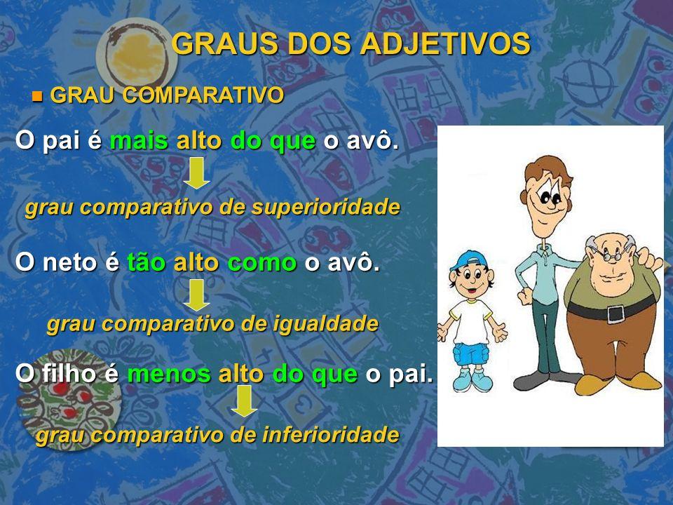 GRAUS DOS ADJETIVOS n GRAU COMPARATIVO O neto é tão alto como o avô. O pai é mais alto do que o avô. O filho é menos alto do que o pai. grau comparati