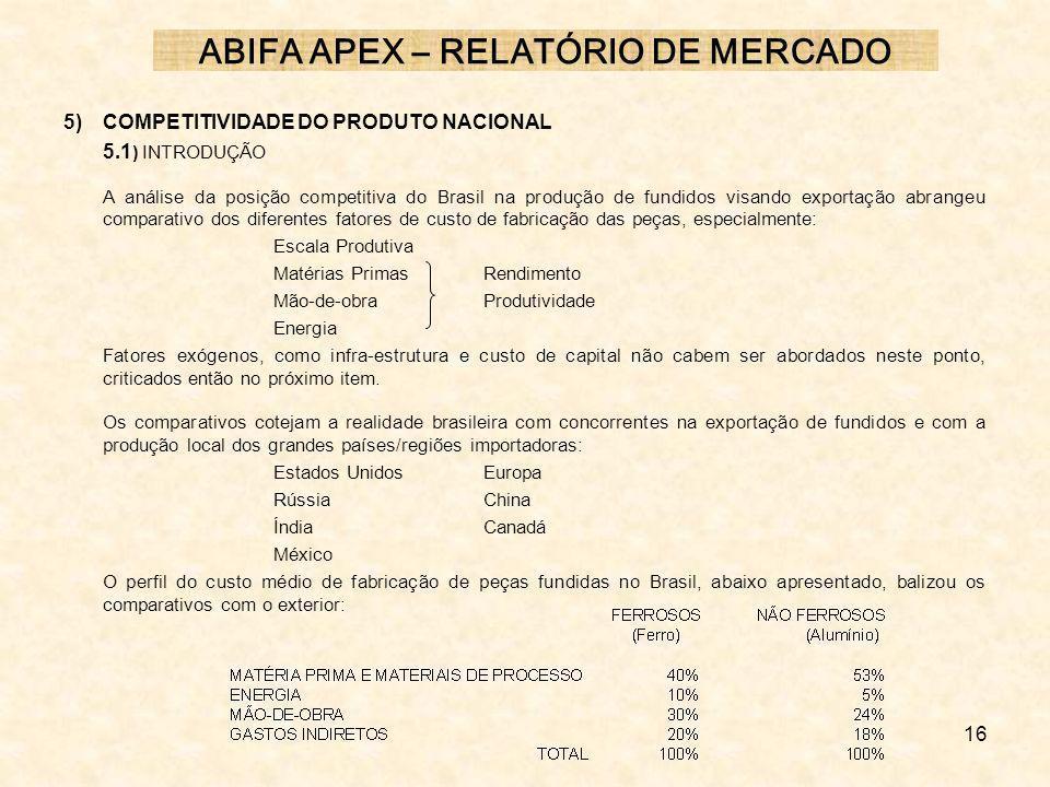 16 5) COMPETITIVIDADE DO PRODUTO NACIONAL 5.1 ) INTRODUÇÃO A análise da posição competitiva do Brasil na produção de fundidos visando exportação abran