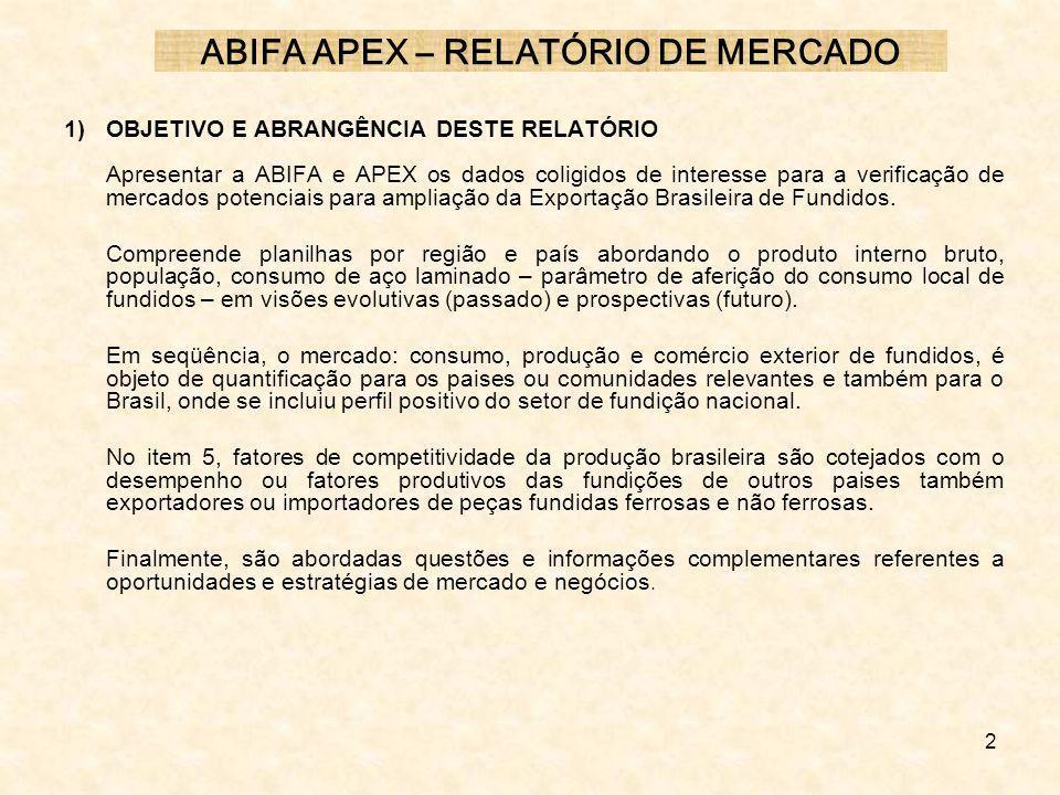 2 1)OBJETIVO E ABRANGÊNCIA DESTE RELATÓRIO Apresentar a ABIFA e APEX os dados coligidos de interesse para a verificação de mercados potenciais para am