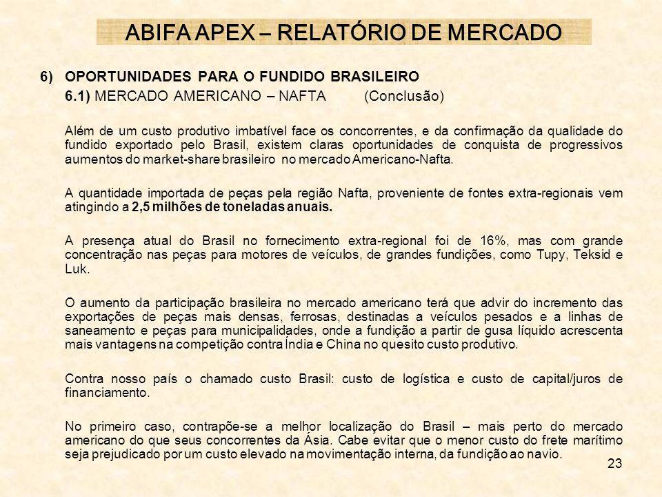 23 6) OPORTUNIDADES PARA O FUNDIDO BRASILEIRO 6.1) MERCADO AMERICANO – NAFTA (Conclusão) Além de um custo produtivo imbatível face os concorrentes, e