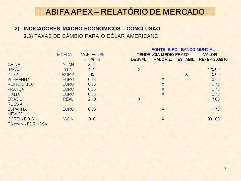 7 2) INDICADORES MACRO-ECONÔMICOS - CONCLUSÃO 2.3) TAXAS DE CÂMBIO PARA O DÓLAR AMERICANO ABIFA APEX – RELATÓRIO DE MERCADO