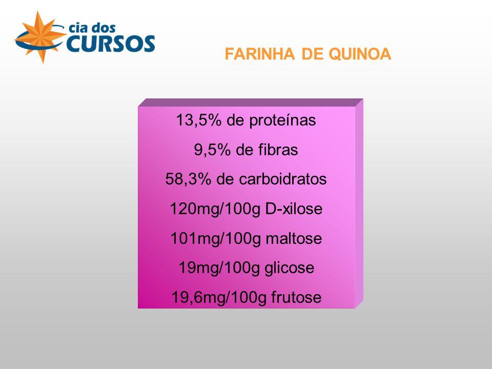 FARINHA DE QUINOA 13,5% de proteínas 9,5% de fibras 58,3% de carboidratos 120mg/100g D-xilose 101mg/100g maltose 19mg/100g glicose 19,6mg/100g frutose
