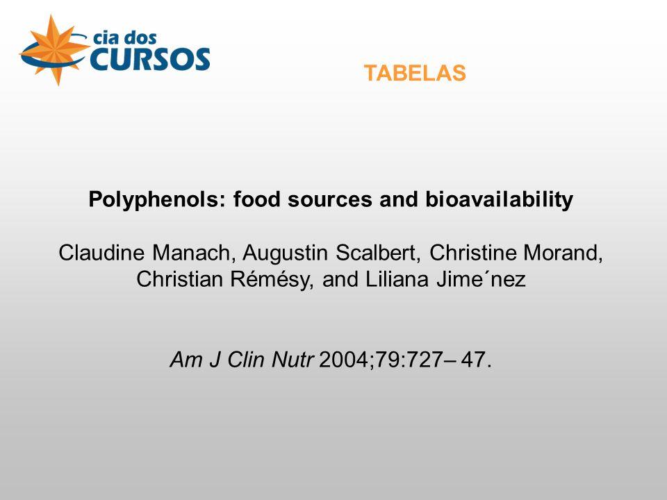 Polyphenols: food sources and bioavailability Claudine Manach, Augustin Scalbert, Christine Morand, Christian Rémésy, and Liliana Jime´nez Am J Clin Nutr 2004;79:727– 47.