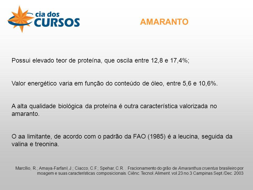 Possui elevado teor de proteína, que oscila entre 12,8 e 17,4%; Valor energético varia em função do conteúdo de óleo, entre 5,6 e 10,6%.