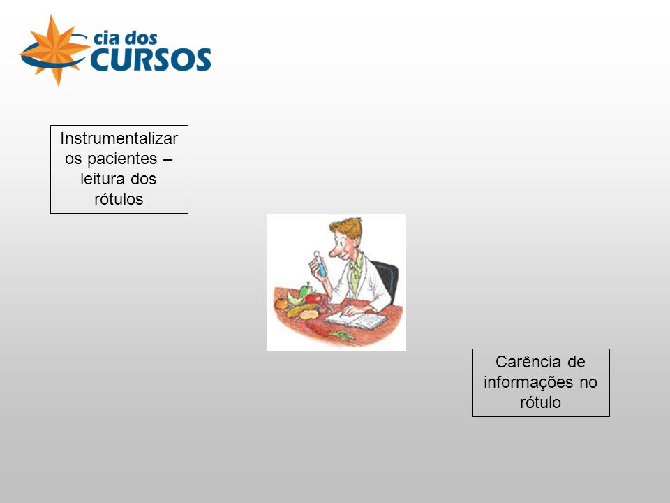 Instrumentalizar os pacientes – leitura dos rótulos Carência de informações no rótulo